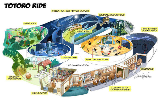 [Tokyo Disney Resort] 2,7 milliards de dollars investis à partir de 2025 - Page 2 Totoro10