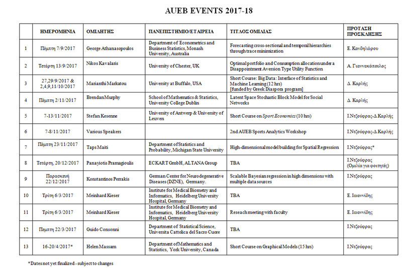 AUEB STATS - PLANNED EVENTS FOR 2017-18 Events10