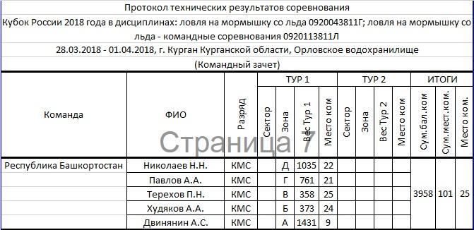 КУБОК РОССИИ 2018 по ловле на мормышку со льда, Курганская область Aia_1_11