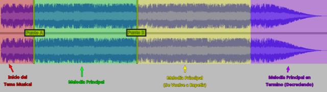 Audio Loop para Rpg Maker XP [Definitivo] Ejempl10
