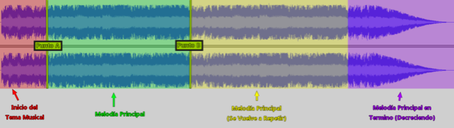 Audio Loop para Rpg Maker XP [Definitivo] Ejempl12