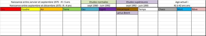 Liste des anciens élèves  197510