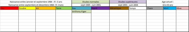 Liste des anciens élèves  198410