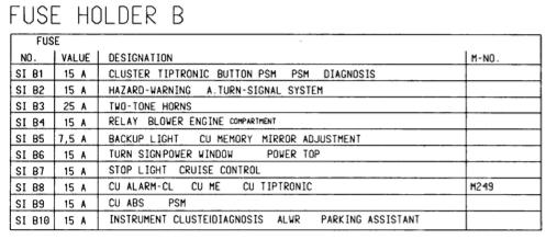 Pb radar de recul Captur15