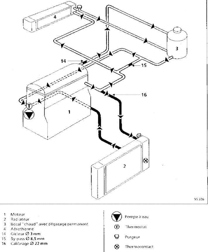 Chauffe moteur anormale - Page 2 Circui10
