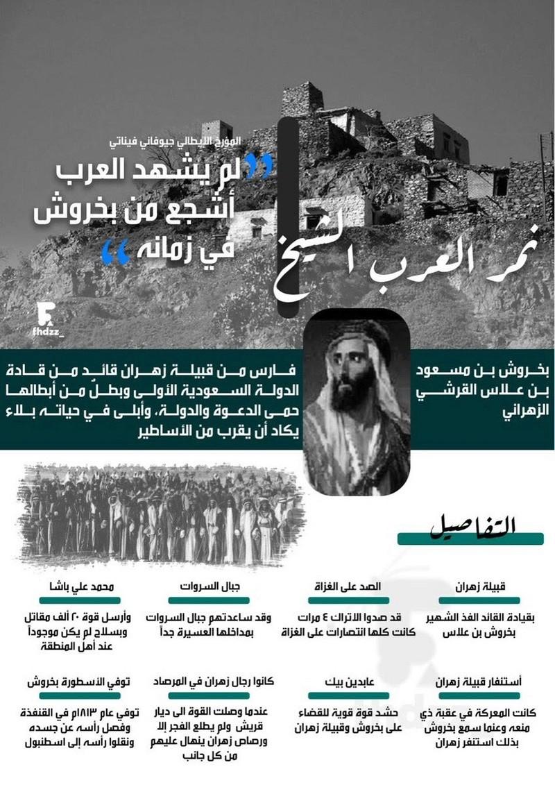 صور توضح أهل الحجاز قديماً 711
