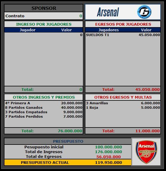 Presupuesto Arsenal Arsena10
