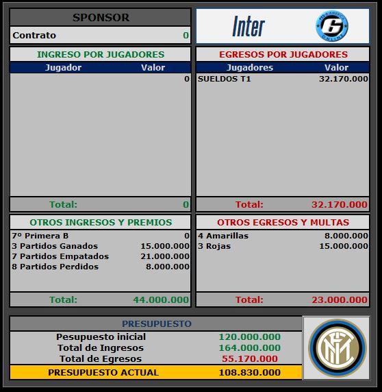 Presupuesto Inter Inter10