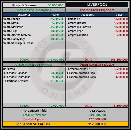 Presupuesto Liverpool Liverp11