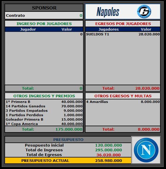 Presupuesto Napoles Napole11