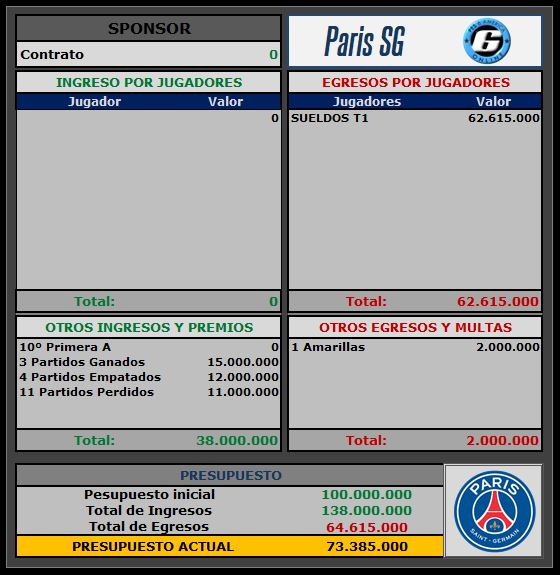 Presupuesto Paris SG Paris_10