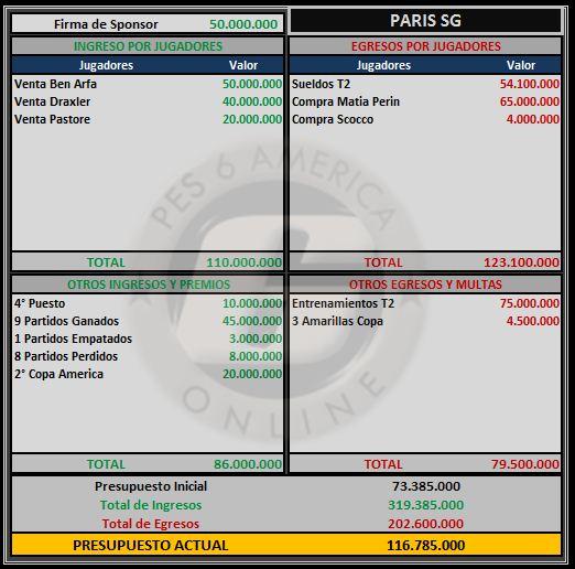 Presupuesto Paris SG Paris_11