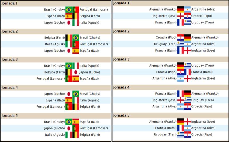 Mundialito  - Final Partid13