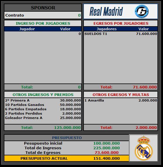 Presupuesto Real Madrid Real_m10