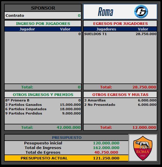 Presupuesto Roma Roma10