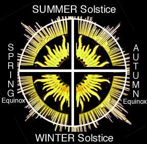 Tropical Western Astrology  Cross11