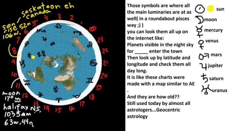 Tropical Western Astrology  Dec22210