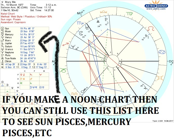 Tropical Western Astrology  Noonch10