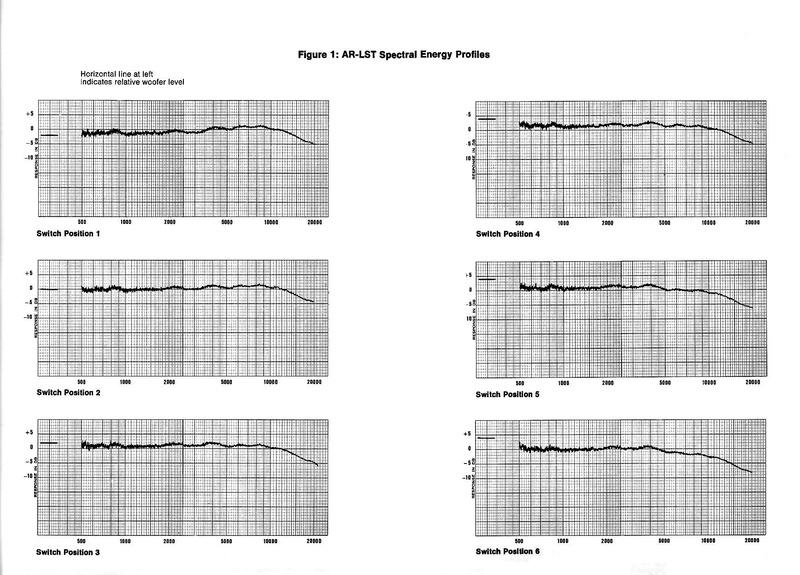 USA. VINTAGE (50,s-80,s) - Página 4 Ar-0710