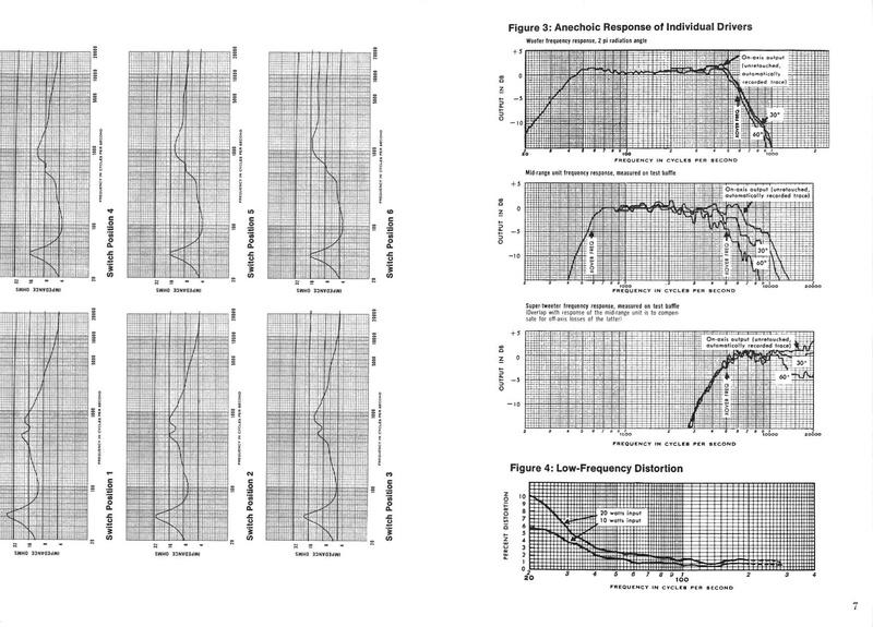 USA. VINTAGE (50,s-80,s) - Página 4 Ar-0810