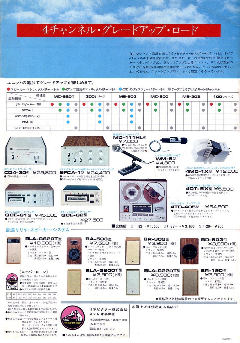 GUERRA CIVIL JAPONESA DEL AUDIO (70,s 80,s) - Página 22 Modula10