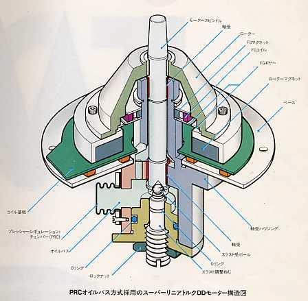 GUERRA CIVIL JAPONESA DEL AUDIO (70,s 80,s) Nakami10