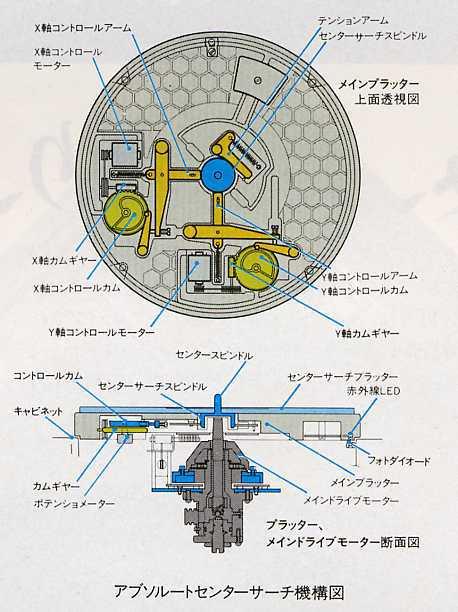 GUERRA CIVIL JAPONESA DEL AUDIO (70,s 80,s) Nakami11