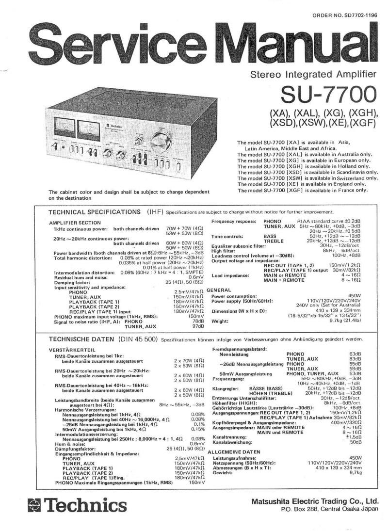 Amplis Vintage Auténtica Clase A y su capacidad Techni43