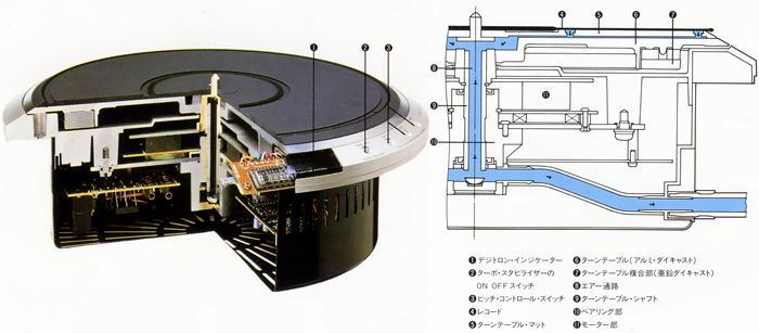 GUERRA CIVIL JAPONESA DEL AUDIO (70,s 80,s) - Página 3 Tt-80110