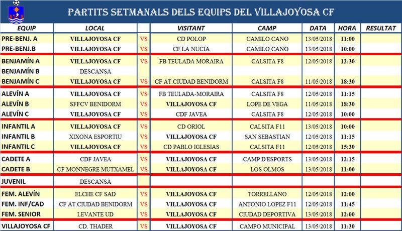 Noticias Deportivas de Villajoyosa( post cerrado hay otro con el mismo título) - Página 37 32169210