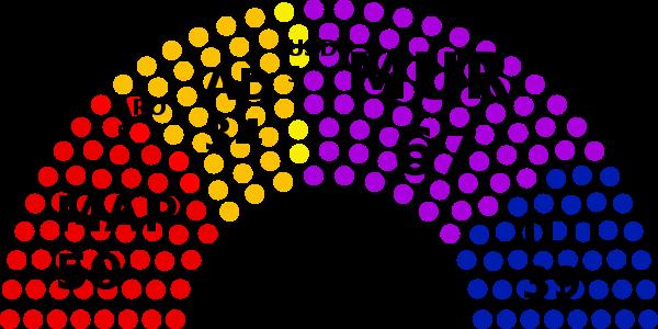 Composition de l'Assemblée Nationale Rysult12