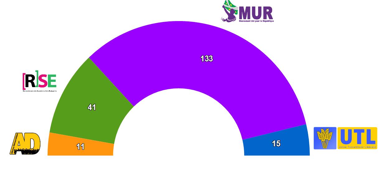 1ère élection législative - Édition spéciale Assemb10