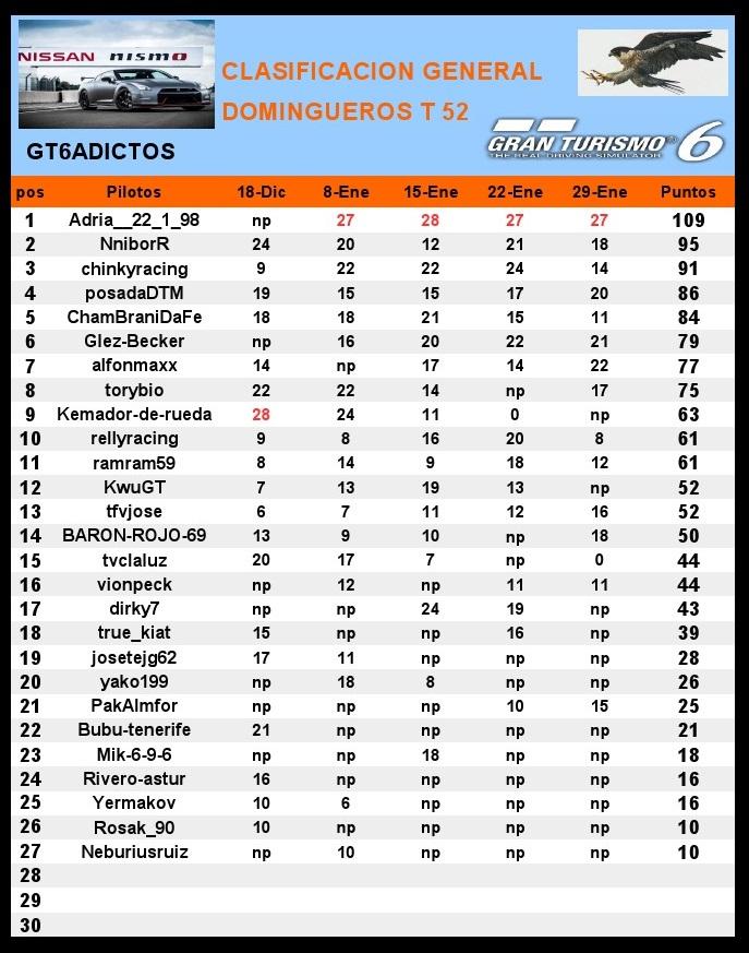 Clasificaciones 52 temporada C_fina10