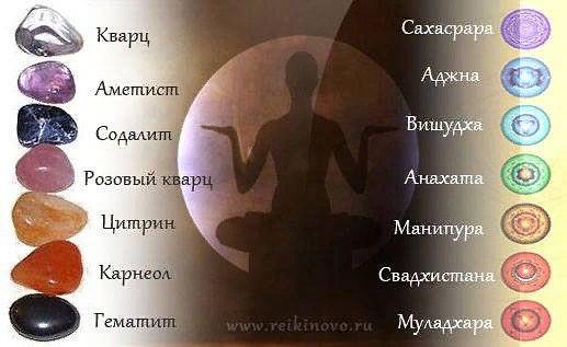 ВЛИЯНИЕ КАМНЕЙ НА ЧАКРЫ  _syify10