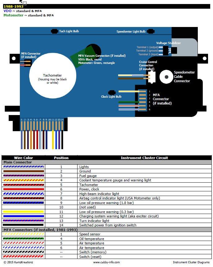 Compteur, Instruments (repère de câblage) Tapata10