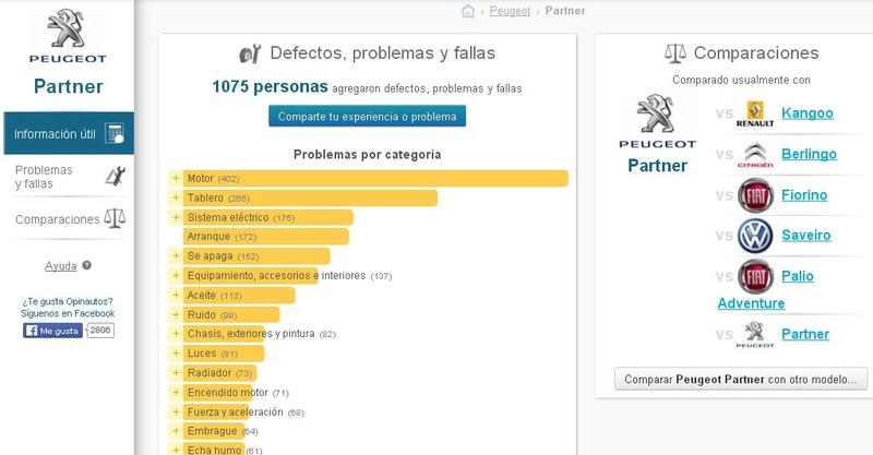 PAGINA TÉCNICA PEUGEOT PARTNER On-Line (español): Defectos-Problemas-Fallas-Soluciones 14w6l310
