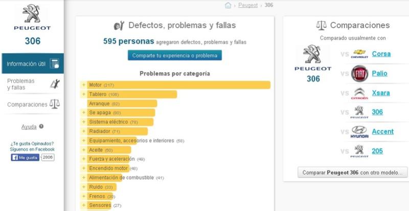 PAGINA TÉCNICA PEUGEOT 306 On-Line (español): Defectos-Problemas-Fallas-Soluciones 258z9x10