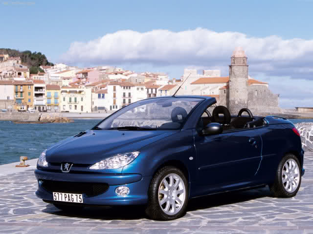 MANUAL USUARIO (ingles): Peugeot 206 cc (2004, pdf)  2c09z710