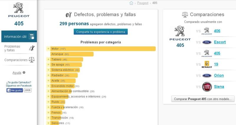 PAGINA TÉCNICA PEUGEOT 405 On-Line (español): Defectos-Problemas-Fallas-Soluciones) 2n24o410