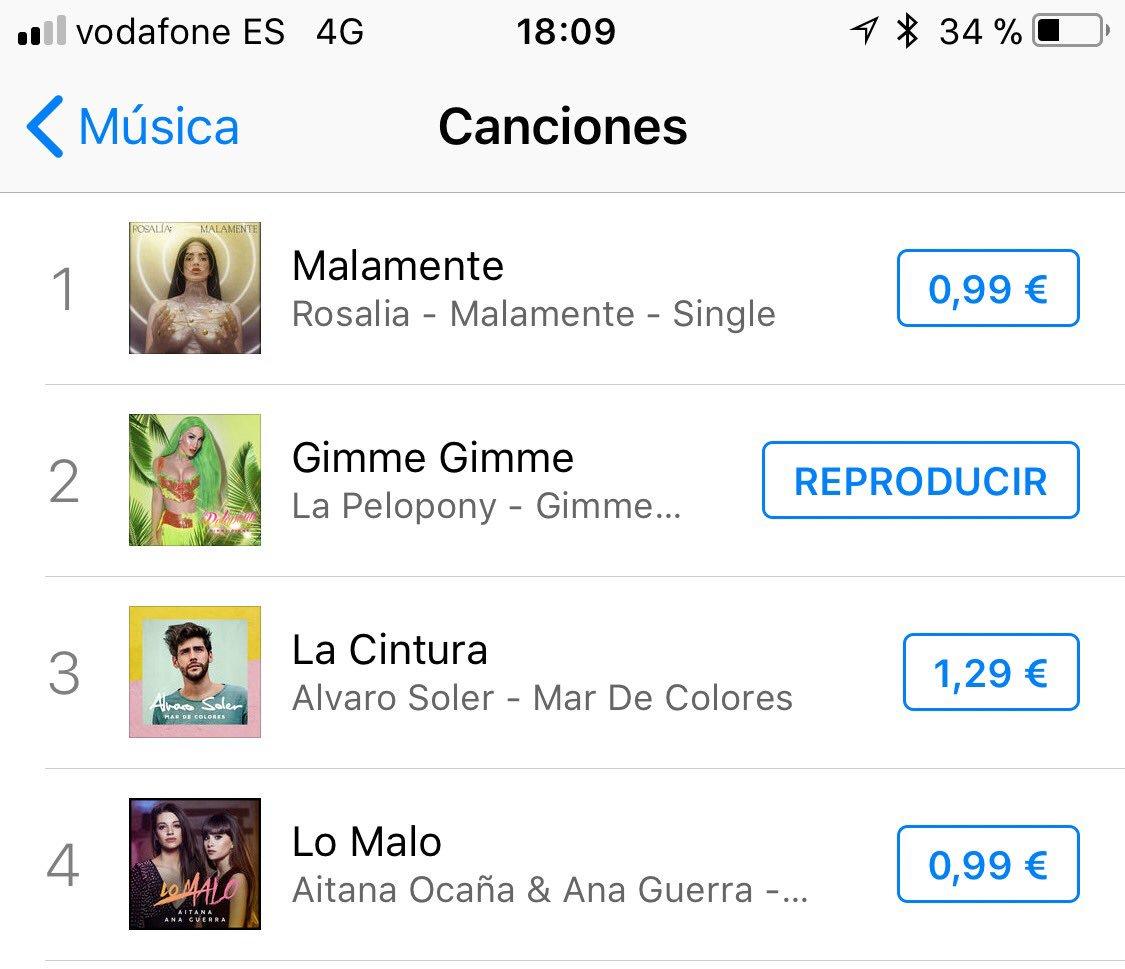 """La Pelopony >> Single """"Ya No Sé""""  - Página 5 Img_2018"""