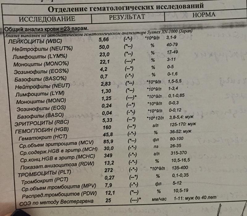 Саркоидоз или ЛГМ - Страница 4 Img_0228