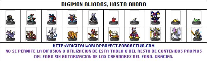 Aliados Digimon Digimo12