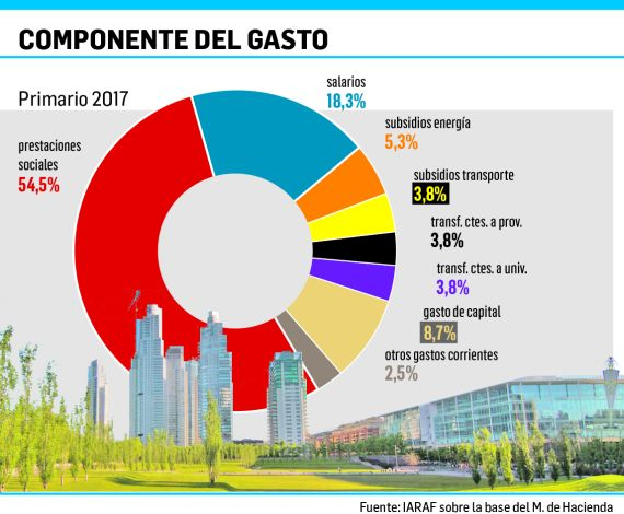 Gobierno del presidente Mauricio Macri - Página 11 Not_9210