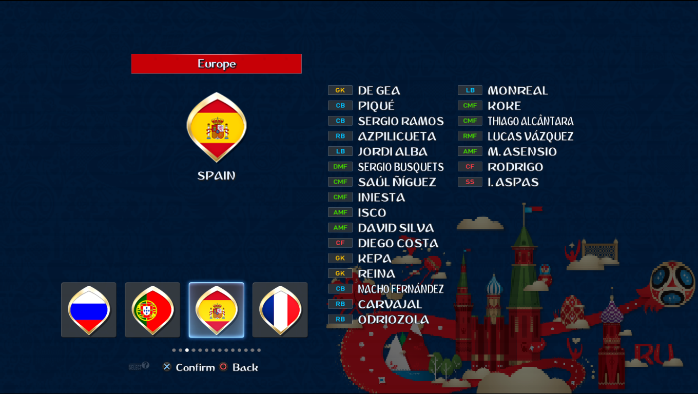 Patch Road To Russia 2018 (All National Teams) Pes20120