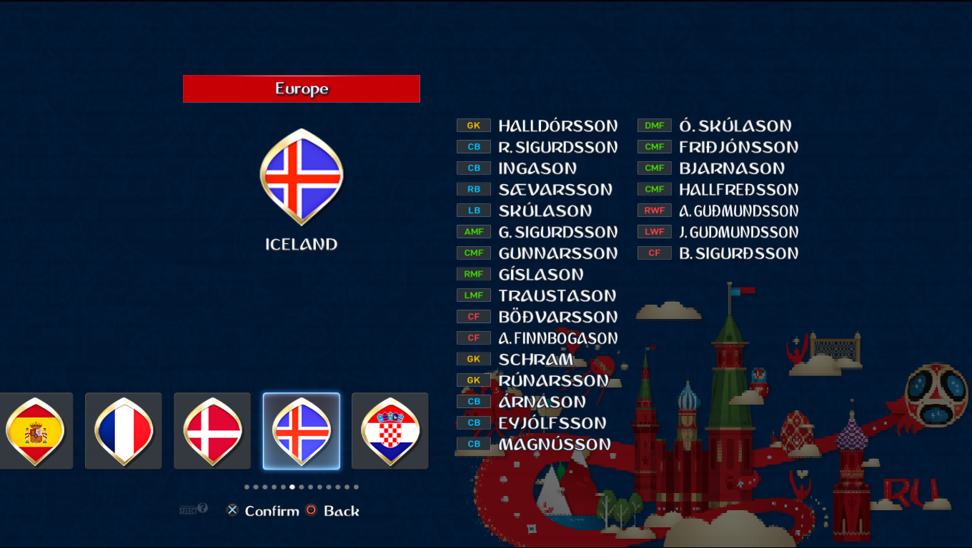 Patch Road To Russia 2018 (All National Teams) Pes20122