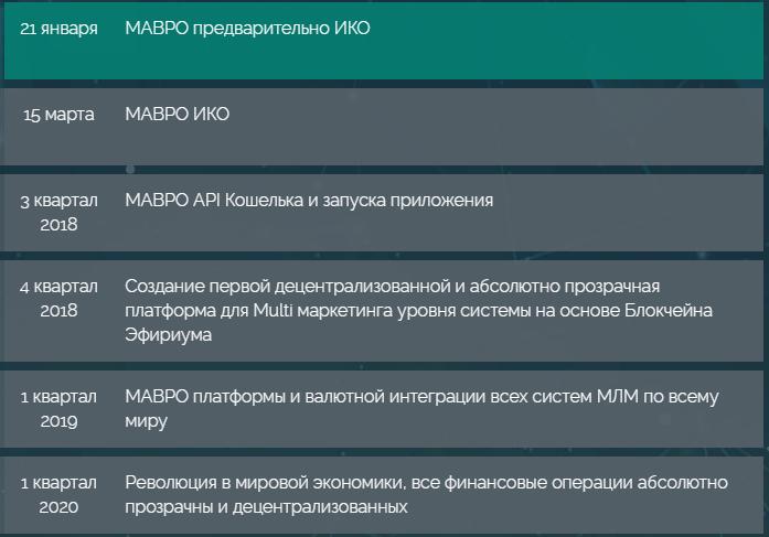 МАВРО (Мavro) крептовалюта ИКО 2018 года. Mavro10
