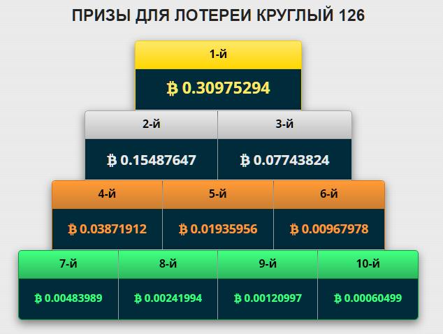 Лотерея за Биткоины Qip_sh16
