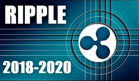 Прогноз курса Ripple (Риппл) 2018, 2019, 2020 год. Ripple10