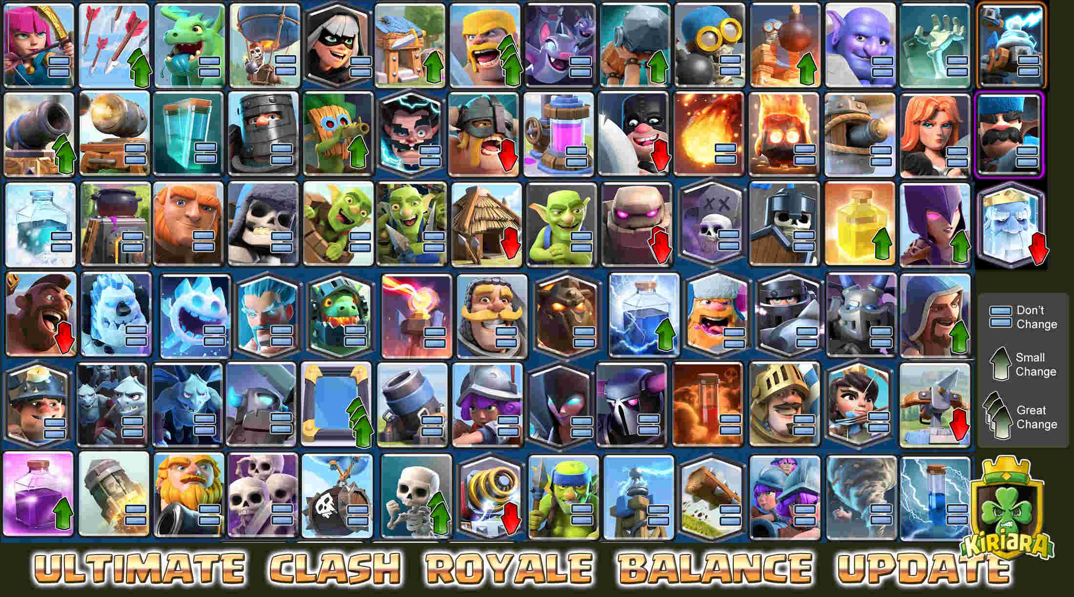 Clash Royale - Ajustes de Balance Definitivos Ultima11