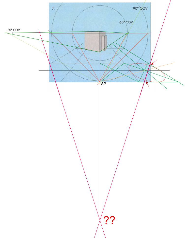 Problème de perspective  Perspe12
